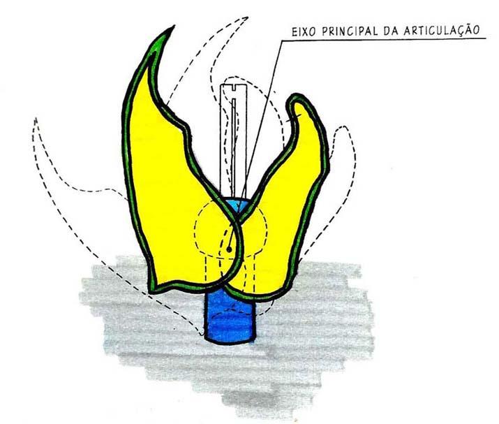 Premiacao-BP-3